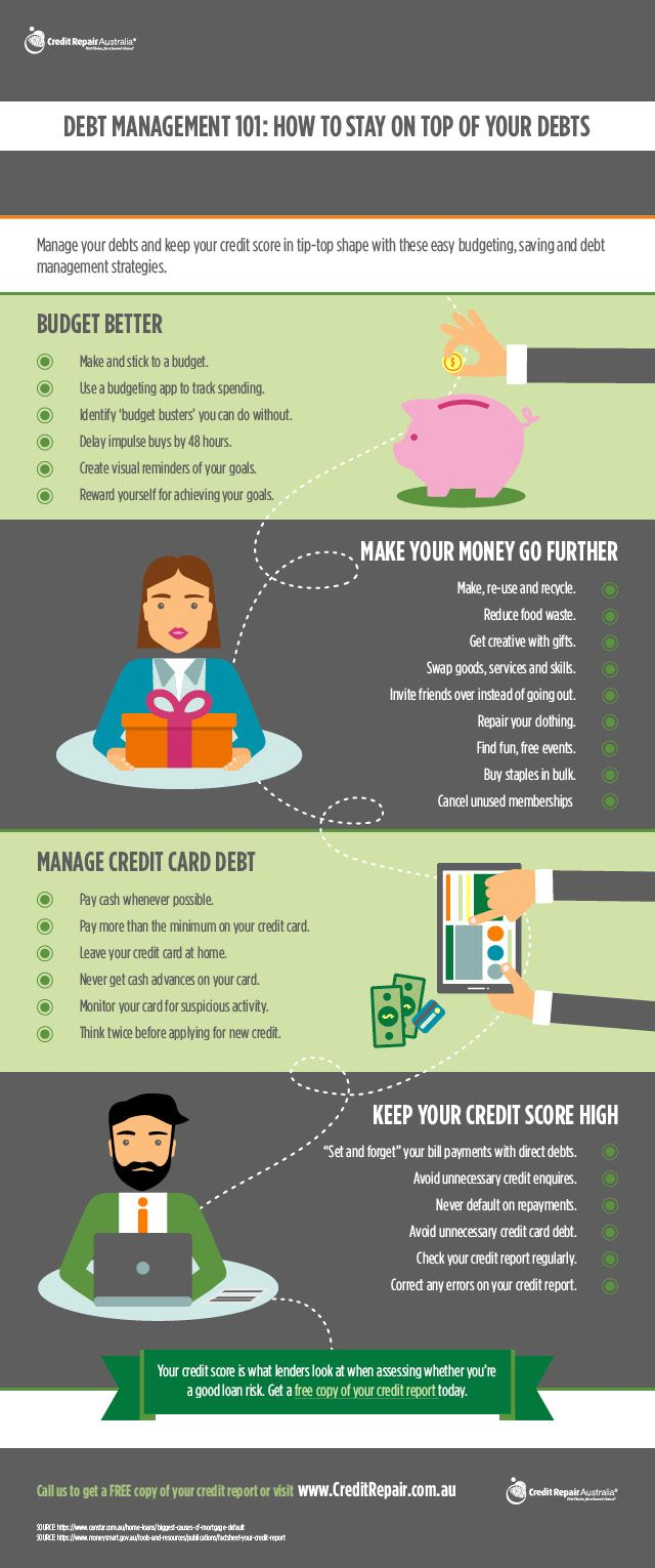 Infographic Debt management 101 How to stay on top of your debts V2